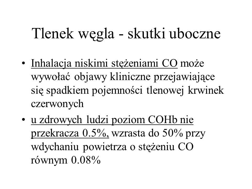 Tlenek węgla - skutki uboczne Inhalacja niskimi stężeniami CO może wywołać objawy kliniczne przejawiające się spadkiem pojemności tlenowej krwinek czerwonych u zdrowych ludzi poziom COHb nie przekracza 0.5%, wzrasta do 50% przy wdychaniu powietrza o stężeniu CO równym 0.08%