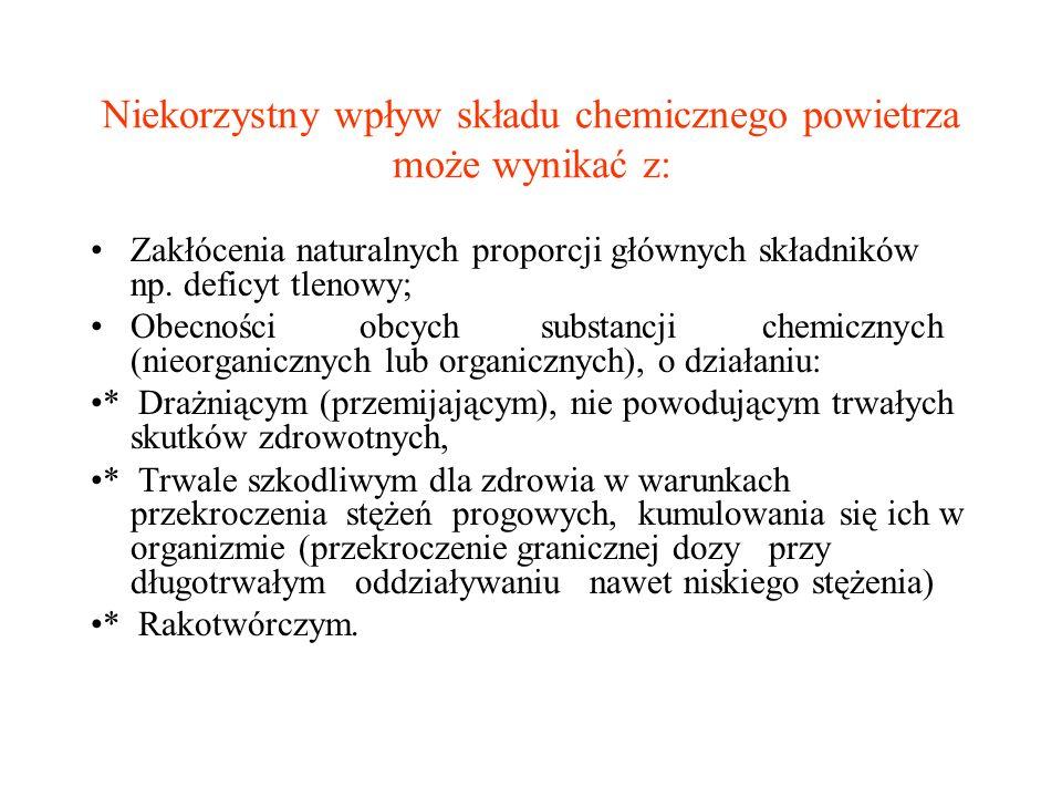 Niekorzystny wpływ składu chemicznego powietrza może wynikać z: Zakłócenia naturalnych proporcji głównych składników np.