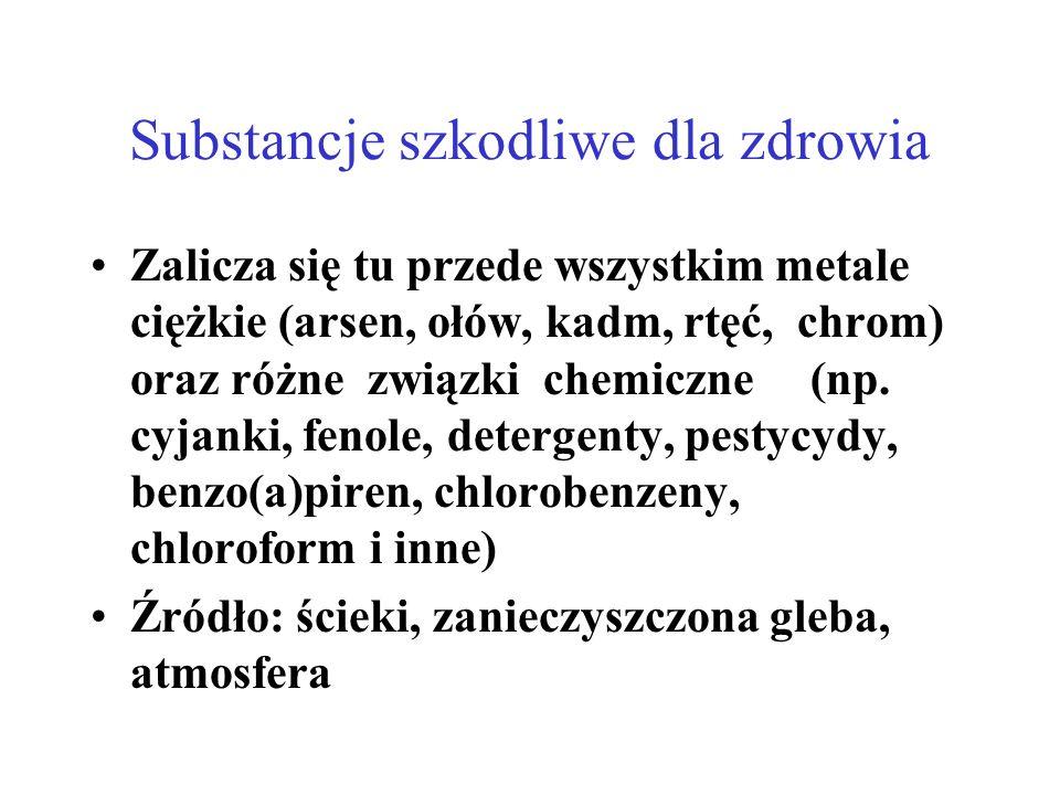 Substancje szkodliwe dla zdrowia Zalicza się tu przede wszystkim metale ciężkie (arsen, ołów, kadm, rtęć, chrom) oraz różne związki chemiczne (np.