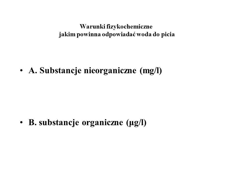 Warunki fizykochemiczne jakim powinna odpowiadać woda do picia A.