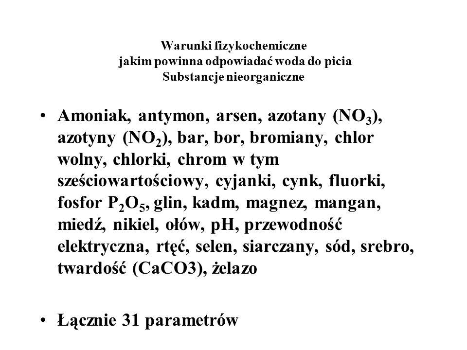 Warunki fizykochemiczne jakim powinna odpowiadać woda do picia Substancje nieorganiczne Amoniak, antymon, arsen, azotany (NO 3 ), azotyny (NO 2 ), bar, bor, bromiany, chlor wolny, chlorki, chrom w tym sześciowartościowy, cyjanki, cynk, fluorki, fosfor P 2 O 5, glin, kadm, magnez, mangan, miedź, nikiel, ołów, pH, przewodność elektryczna, rtęć, selen, siarczany, sód, srebro, twardość (CaCO3), żelazo Łącznie 31 parametrów