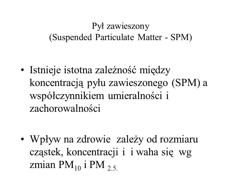 Pył zawieszony (Suspended Particulate Matter - SPM) Istnieje istotna zależność między koncentracją pyłu zawieszonego (SPM) a współczynnikiem umieralności i zachorowalności Wpływ na zdrowie zależy od rozmiaru cząstek, koncentracji i i waha się wg zmian PM 10 i PM 2.5.