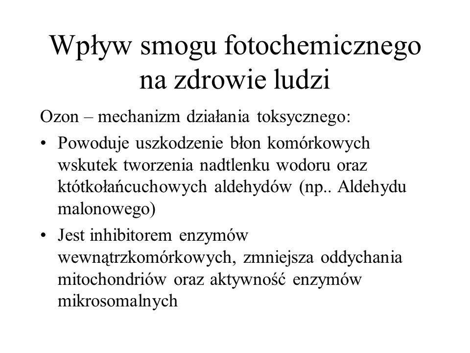 Wpływ smogu fotochemicznego na zdrowie ludzi Ozon – mechanizm działania toksycznego: Powoduje uszkodzenie błon komórkowych wskutek tworzenia nadtlenku wodoru oraz któtkołańcuchowych aldehydów (np..