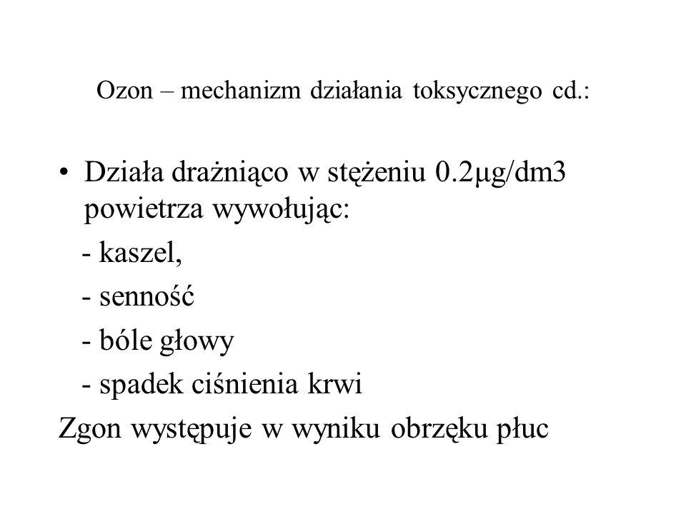 Ozon – mechanizm działania toksycznego cd.: Działa drażniąco w stężeniu 0.2μg/dm3 powietrza wywołując: - kaszel, - senność - bóle głowy - spadek ciśnienia krwi Zgon występuje w wyniku obrzęku płuc