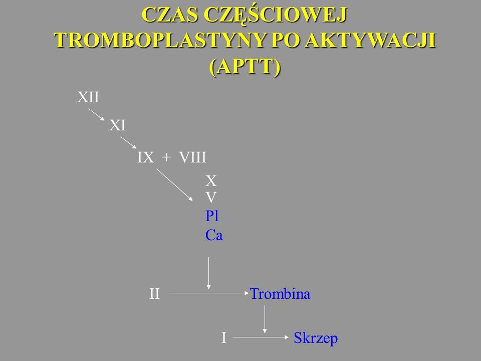 CZAS CZĘŚCIOWEJ TROMBOPLASTYNY PO AKTYWACJI (APTT) XII IX + VIII XI X V Pl Ca IITrombina ISkrzep
