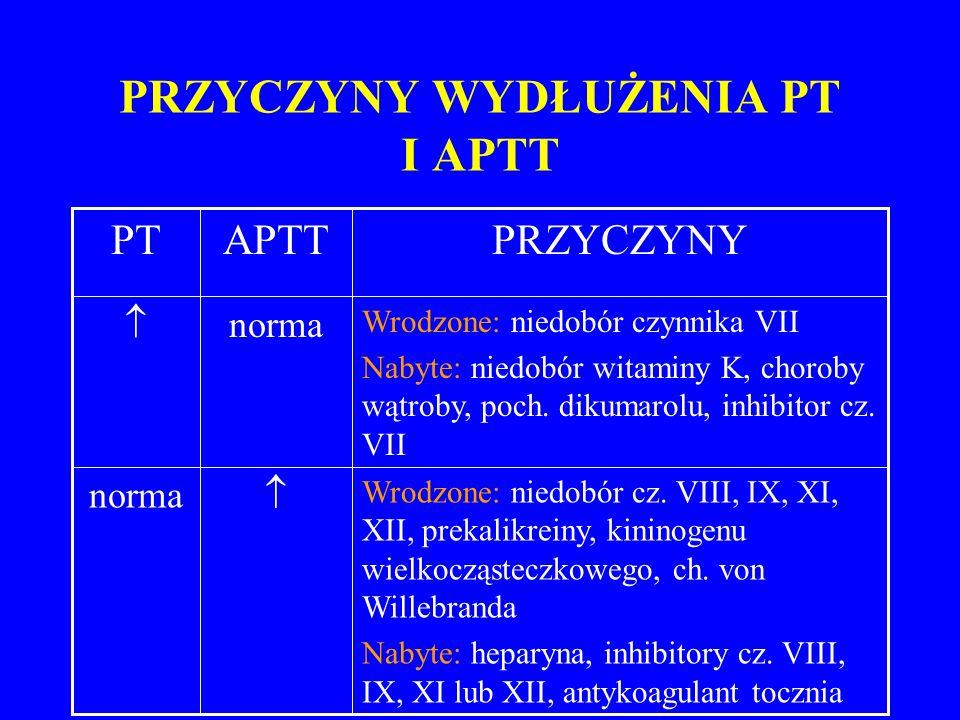 PRZYCZYNY WYDŁUŻENIA PT I APTT Wrodzone: niedobór cz.