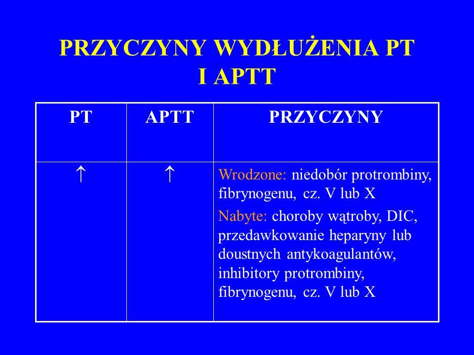 PRZYCZYNY WYDŁUŻENIA PT I APTT PRZYCZYNYAPTTPT Wrodzone: niedobór protrombiny, fibrynogenu, cz.