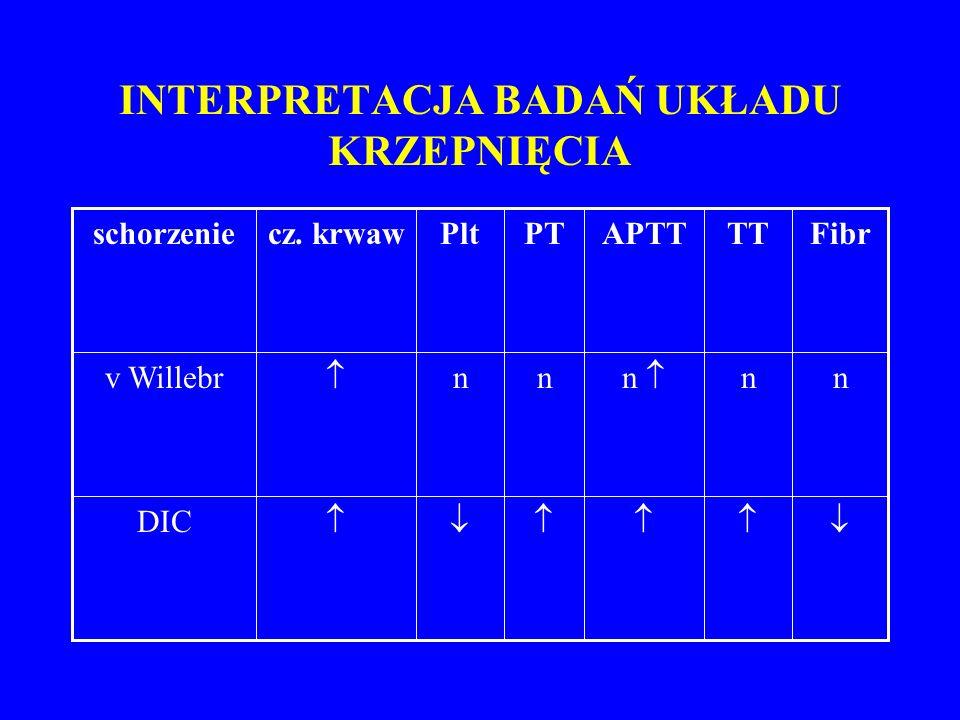 INTERPRETACJA BADAŃ UKŁADU KRZEPNIĘCIA nn n  nn  v Willebr  DIC FibrTTAPTTPTPltcz.