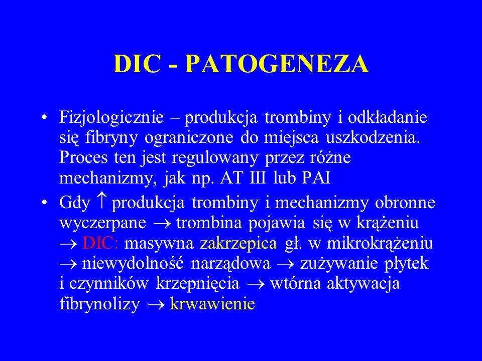 DIC - PATOGENEZA Fizjologicznie – produkcja trombiny i odkładanie się fibryny ograniczone do miejsca uszkodzenia.