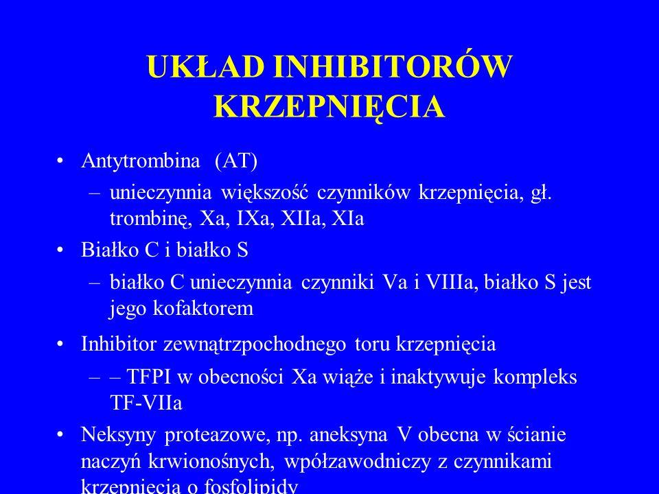 UKŁAD INHIBITORÓW KRZEPNIĘCIA Antytrombina (AT) –unieczynnia większość czynników krzepnięcia, gł.