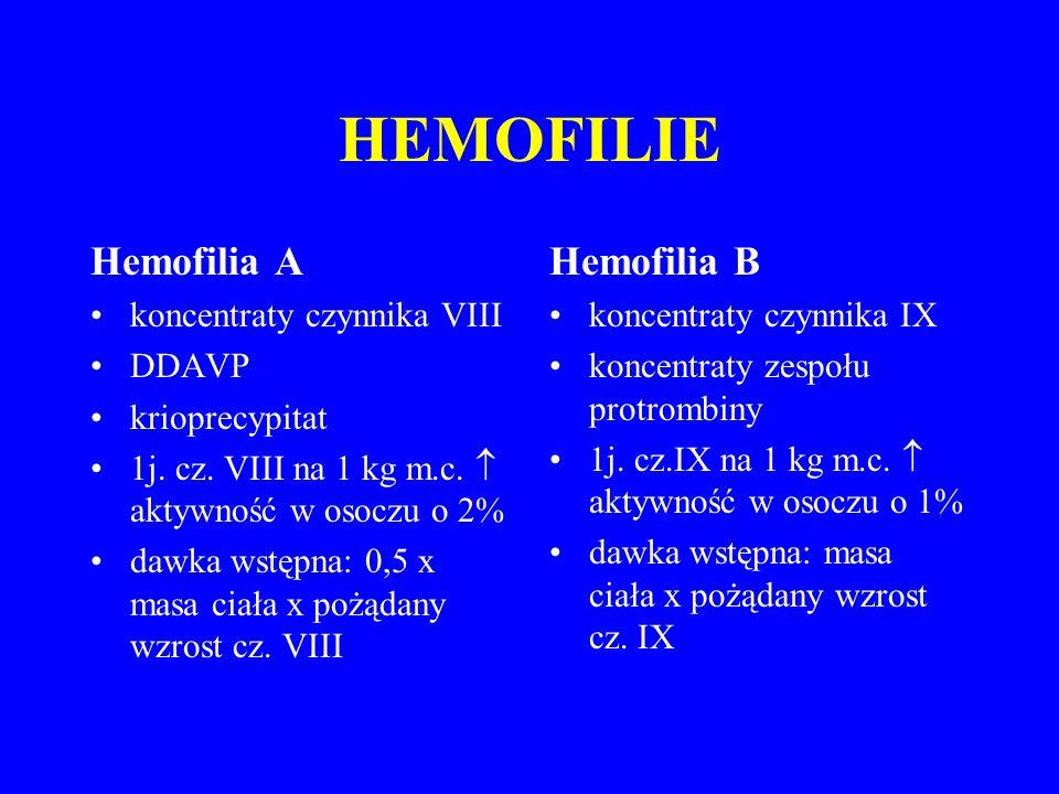 HEMOFILIE Hemofilia A koncentraty czynnika VIII DDAVP krioprecypitat 1j.