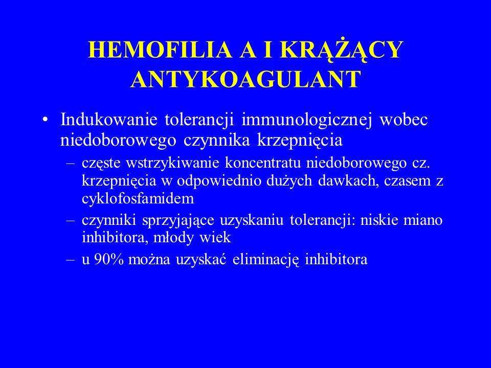 HEMOFILIA A I KRĄŻĄCY ANTYKOAGULANT Indukowanie tolerancji immunologicznej wobec niedoborowego czynnika krzepnięcia –częste wstrzykiwanie koncentratu niedoborowego cz.