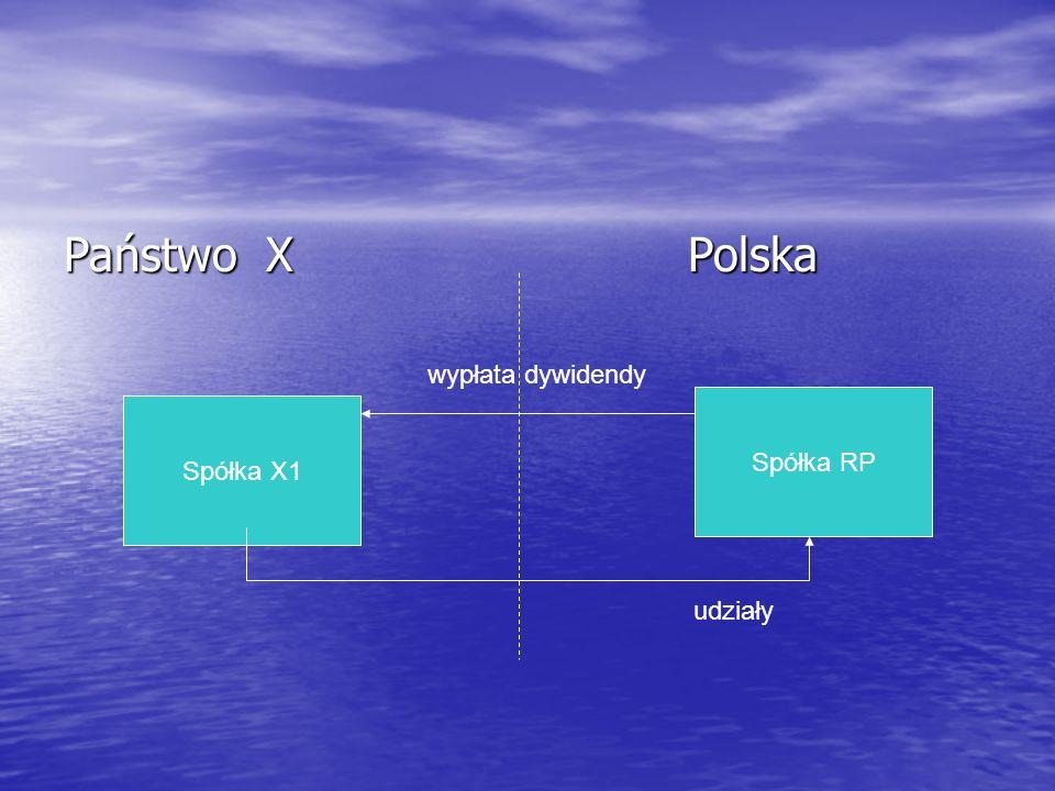 Państwo X Polska Spółka X1 Spółka RP udziały wypłata dywidendy