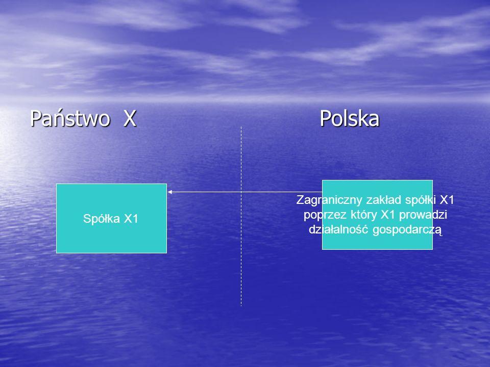 Państwo X Polska Spółka X1 Zagraniczny zakład spółki X1 poprzez który X1 prowadzi działalność gospodarczą