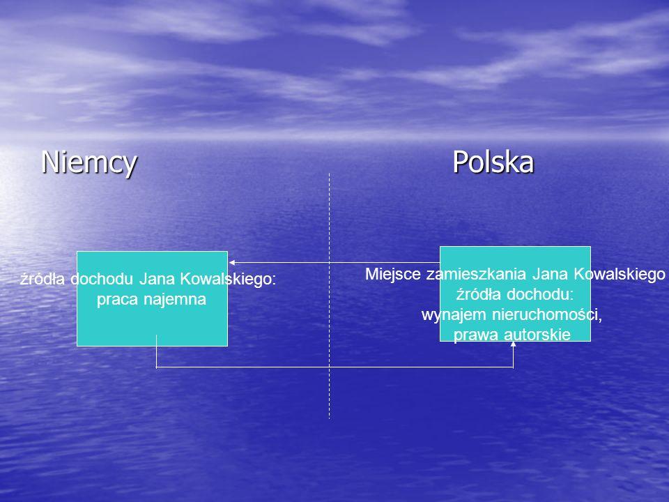 Niemcy Polska źródła dochodu Jana Kowalskiego: praca najemna Miejsce zamieszkania Jana Kowalskiego źródła dochodu: wynajem nieruchomości, prawa autorskie