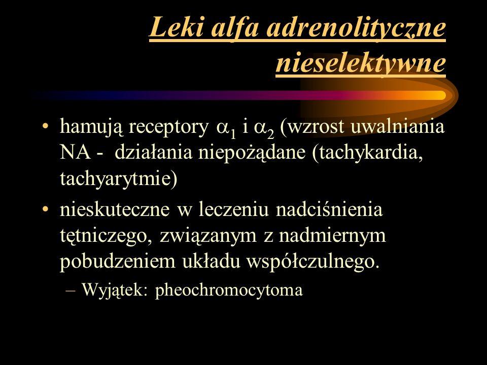 Leki alfa adrenolityczne nieselektywne hamują receptory  1 i  2 (wzrost uwalniania NA - działania niepożądane (tachykardia, tachyarytmie) nieskutecz