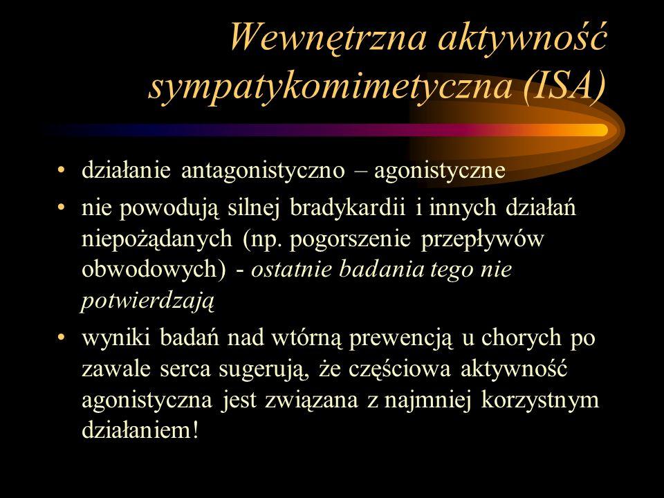 Wewnętrzna aktywność sympatykomimetyczna (ISA) działanie antagonistyczno – agonistyczne nie powodują silnej bradykardii i innych działań niepożądanych