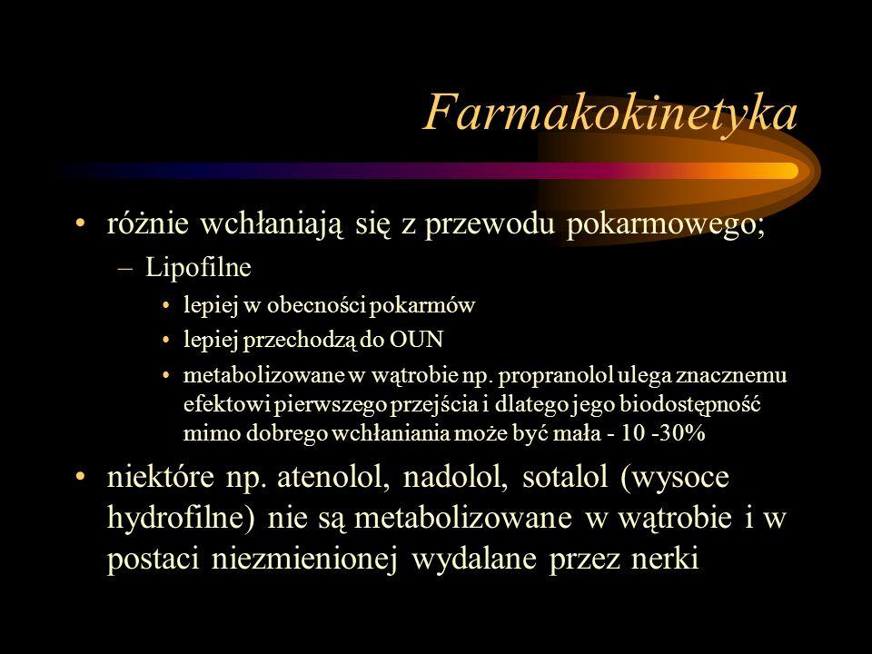 Farmakokinetyka różnie wchłaniają się z przewodu pokarmowego; –Lipofilne lepiej w obecności pokarmów lepiej przechodzą do OUN metabolizowane w wątrobi