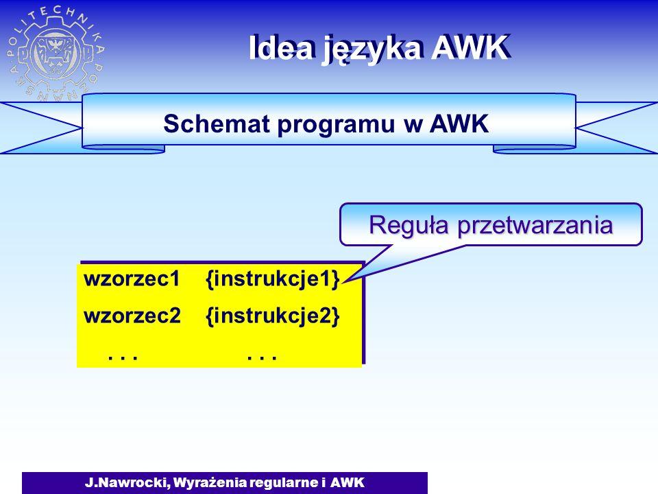 J.Nawrocki, Wyrażenia regularne i AWK Idea języka AWK Schemat programu w AWK wzorzec1 {instrukcje1} wzorzec2 {instrukcje2}......