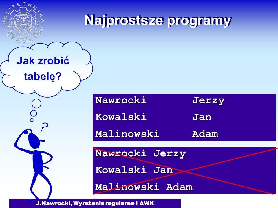 J.Nawrocki, Wyrażenia regularne i AWK Nawrocki Jerzy Kowalski Jan Malinowski Adam Najprostsze programy Jak zrobić tabelę.