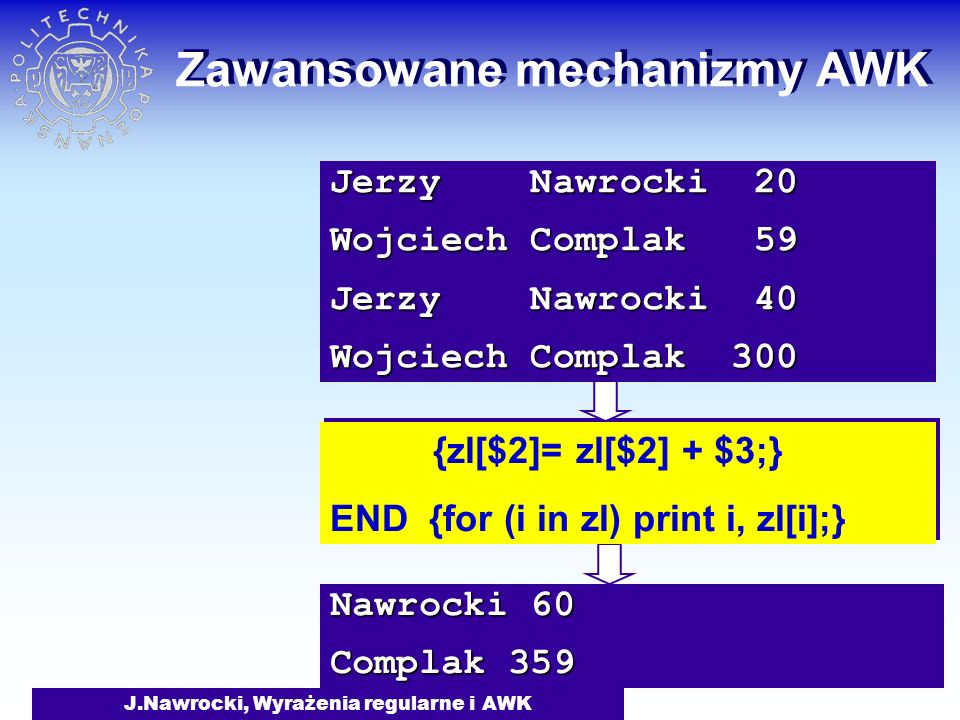 J.Nawrocki, Wyrażenia regularne i AWK Nawrocki 60 Complak 359 Zawansowane mechanizmy AWK Jerzy Nawrocki 20 Wojciech Complak 59 Jerzy Nawrocki 40 Wojciech Complak 300 {zl[$2]= zl[$2] + $3;} END {for (i in zl) print i, zl[i];} {zl[$2]= zl[$2] + $3;} END {for (i in zl) print i, zl[i];}