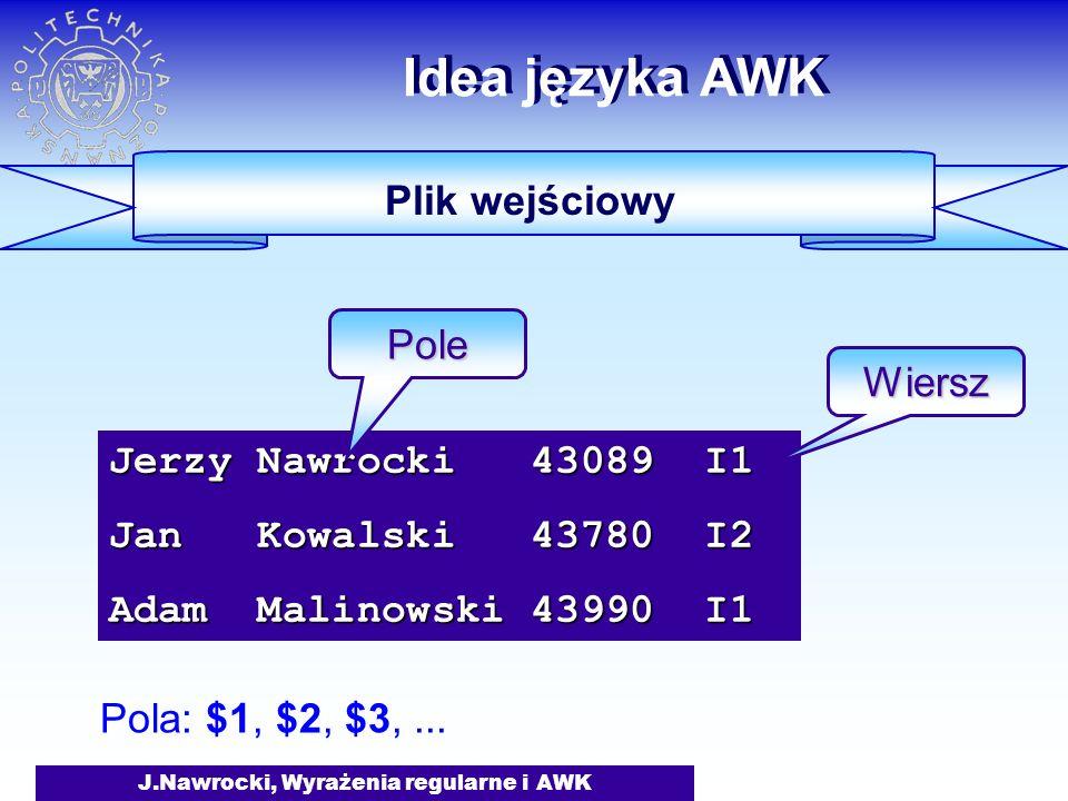J.Nawrocki, Wyrażenia regularne i AWK Idea języka AWK Jerzy Nawrocki 43089 I1 Jan Kowalski 43780 I2 Adam Malinowski 43990 I1 Pole Wiersz Pola: $1, $2, $3,...