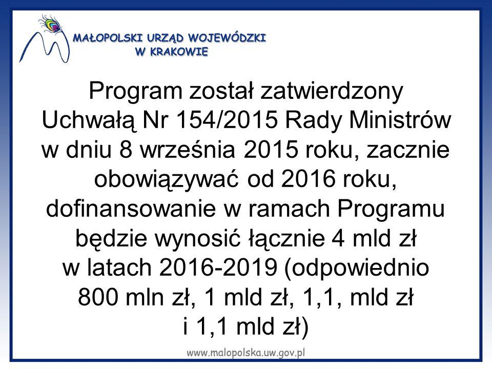 Program został zatwierdzony Uchwałą Nr 154/2015 Rady Ministrów w dniu 8 września 2015 roku, zacznie obowiązywać od 2016 roku, dofinansowanie w ramach