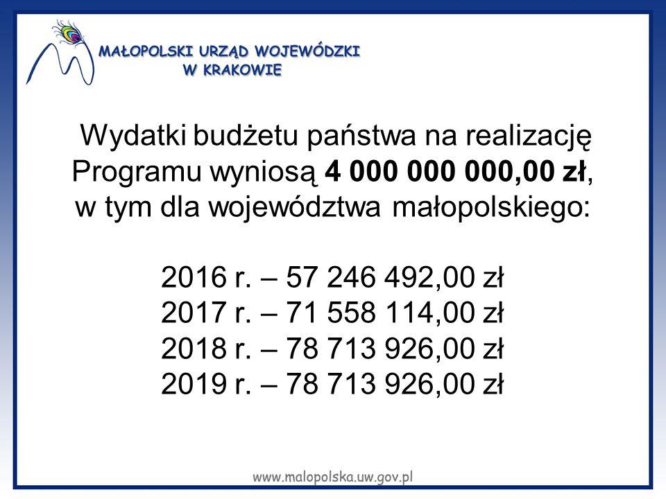Wydatki budżetu państwa na realizację Programu wyniosą 4 000 000 000,00 zł, w tym dla województwa małopolskiego: 2016 r. – 57 246 492,00 zł 2017 r. –