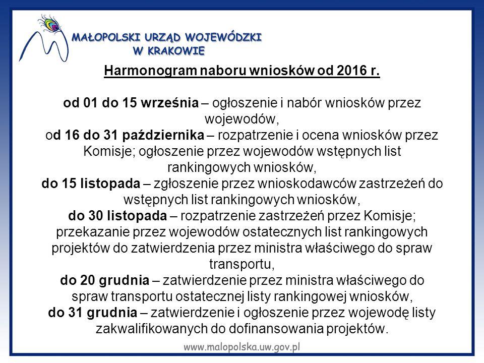 Harmonogram naboru wniosków od 2016 r. od 01 do 15 września – ogłoszenie i nabór wniosków przez wojewodów, od 16 do 31 października – rozpatrzenie i o