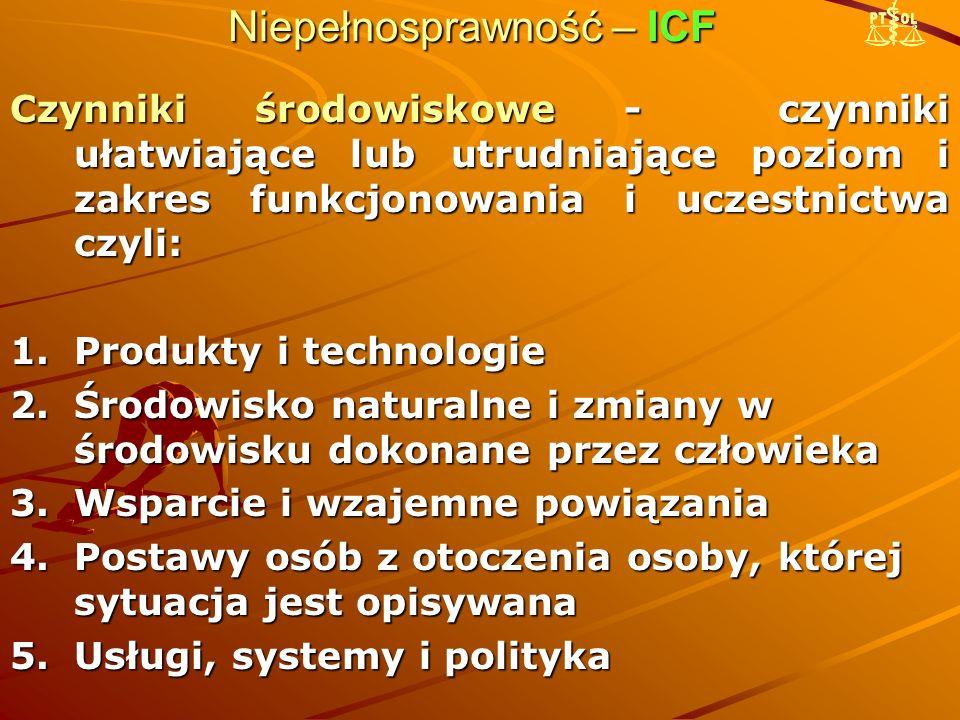 Niepełnosprawność – ICF Czynniki środowiskowe - czynniki ułatwiające lub utrudniające poziom i zakres funkcjonowania i uczestnictwa czyli: 1.Produkty i technologie 2.Środowisko naturalne i zmiany w środowisku dokonane przez człowieka 3.Wsparcie i wzajemne powiązania 4.Postawy osób z otoczenia osoby, której sytuacja jest opisywana 5.Usługi, systemy i polityka