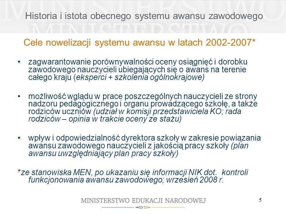 5 Cele nowelizacji systemu awansu w latach 2002-2007* zagwarantowanie porównywalności oceny osiągnięć i dorobku zawodowego nauczycieli ubiegających si