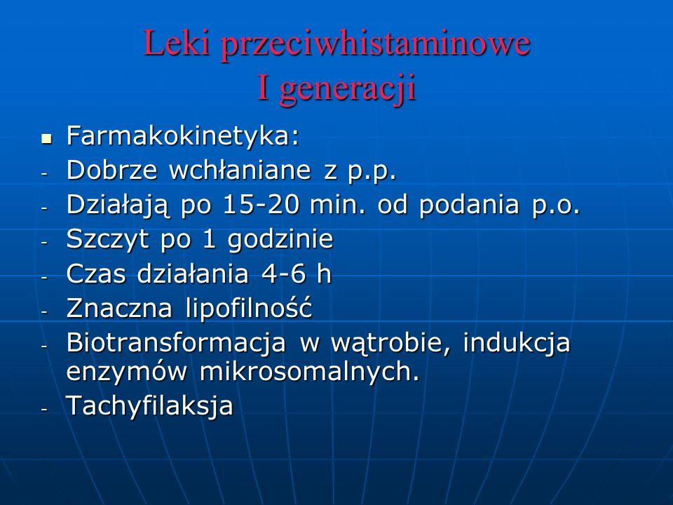 Leki przeciwhistaminowe I generacji Farmakokinetyka: Farmakokinetyka: - Dobrze wchłaniane z p.p.