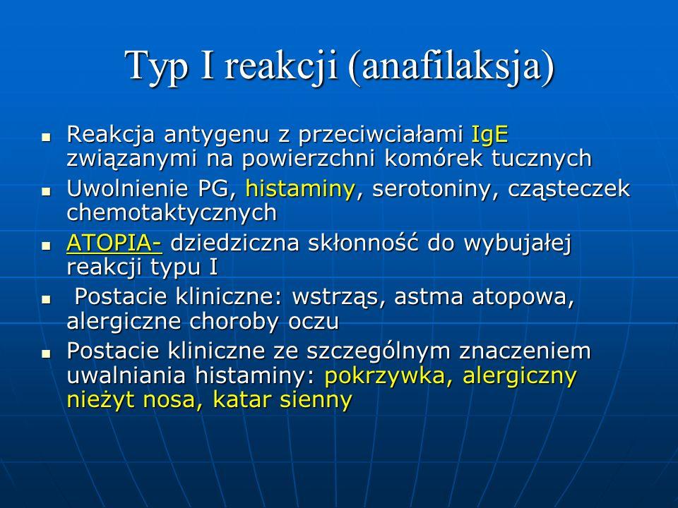 Typ I reakcji (anafilaksja) Reakcja antygenu z przeciwciałami IgE związanymi na powierzchni komórek tucznych Reakcja antygenu z przeciwciałami IgE związanymi na powierzchni komórek tucznych Uwolnienie PG, histaminy, serotoniny, cząsteczek chemotaktycznych Uwolnienie PG, histaminy, serotoniny, cząsteczek chemotaktycznych ATOPIA- dziedziczna skłonność do wybujałej reakcji typu I ATOPIA- dziedziczna skłonność do wybujałej reakcji typu I Postacie kliniczne: wstrząs, astma atopowa, alergiczne choroby oczu Postacie kliniczne: wstrząs, astma atopowa, alergiczne choroby oczu Postacie kliniczne ze szczególnym znaczeniem uwalniania histaminy: pokrzywka, alergiczny nieżyt nosa, katar sienny Postacie kliniczne ze szczególnym znaczeniem uwalniania histaminy: pokrzywka, alergiczny nieżyt nosa, katar sienny