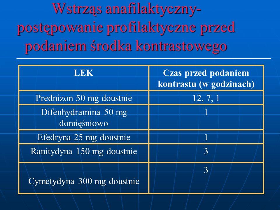 Wstrząs anafilaktyczny- postępowanie profilaktyczne przed podaniem środka kontrastowego LEKCzas przed podaniem kontrastu (w godzinach) Prednizon 50 mg doustnie12, 7, 1 Difenhydramina 50 mg domięśniowo 1 Efedryna 25 mg doustnie1 Ranitydyna 150 mg doustnie3 Cymetydyna 300 mg doustnie 3