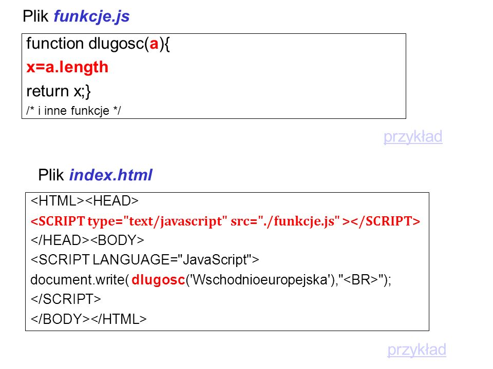 document.write( dlugosc( Wschodnioeuropejska ), ); function dlugosc(a){ x=a.length return x;} /* i inne funkcje */ Plik funkcje.js Plik index.html przykład