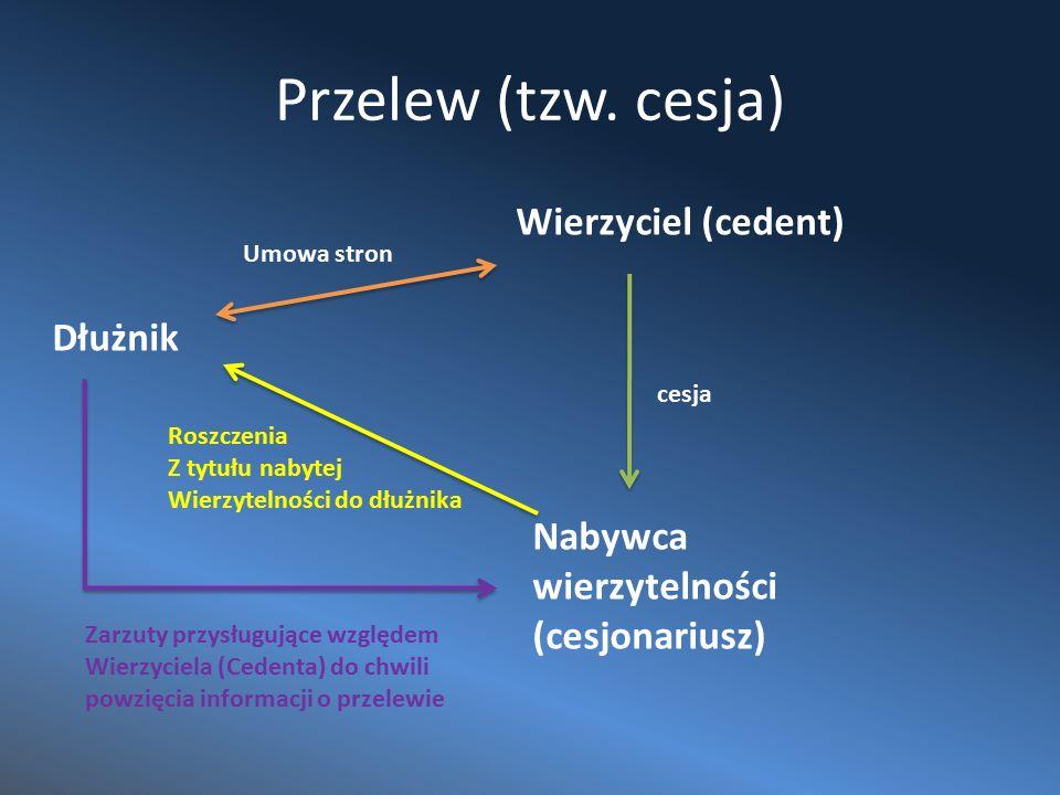 Przelew (tzw.