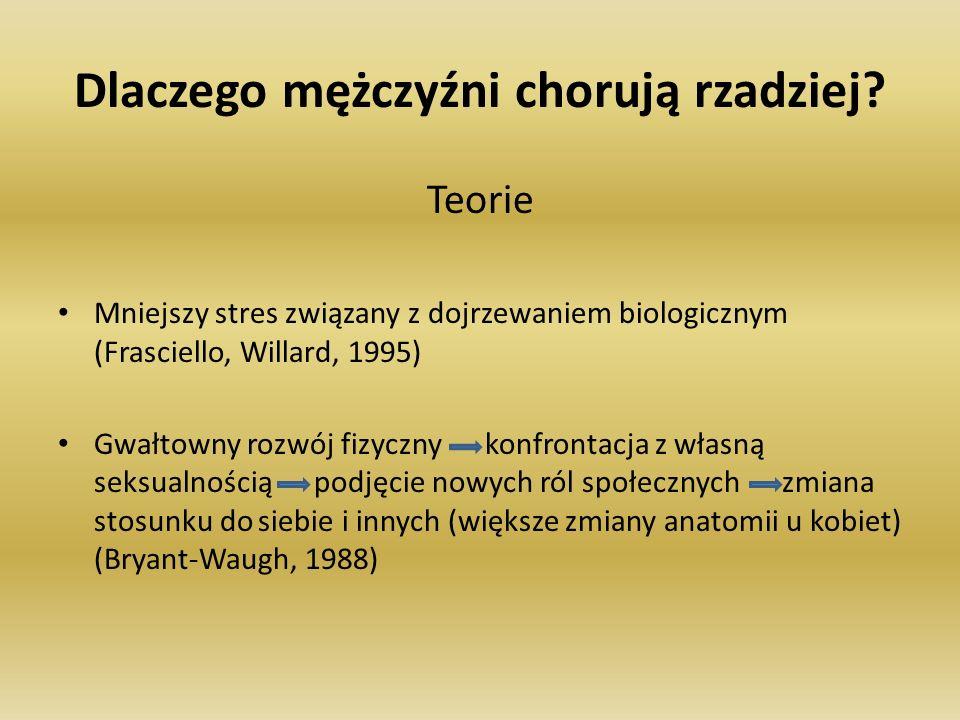 Dlaczego mężczyźni chorują rzadziej? Teorie Mniejszy stres związany z dojrzewaniem biologicznym (Frasciello, Willard, 1995) Gwałtowny rozwój fizyczny