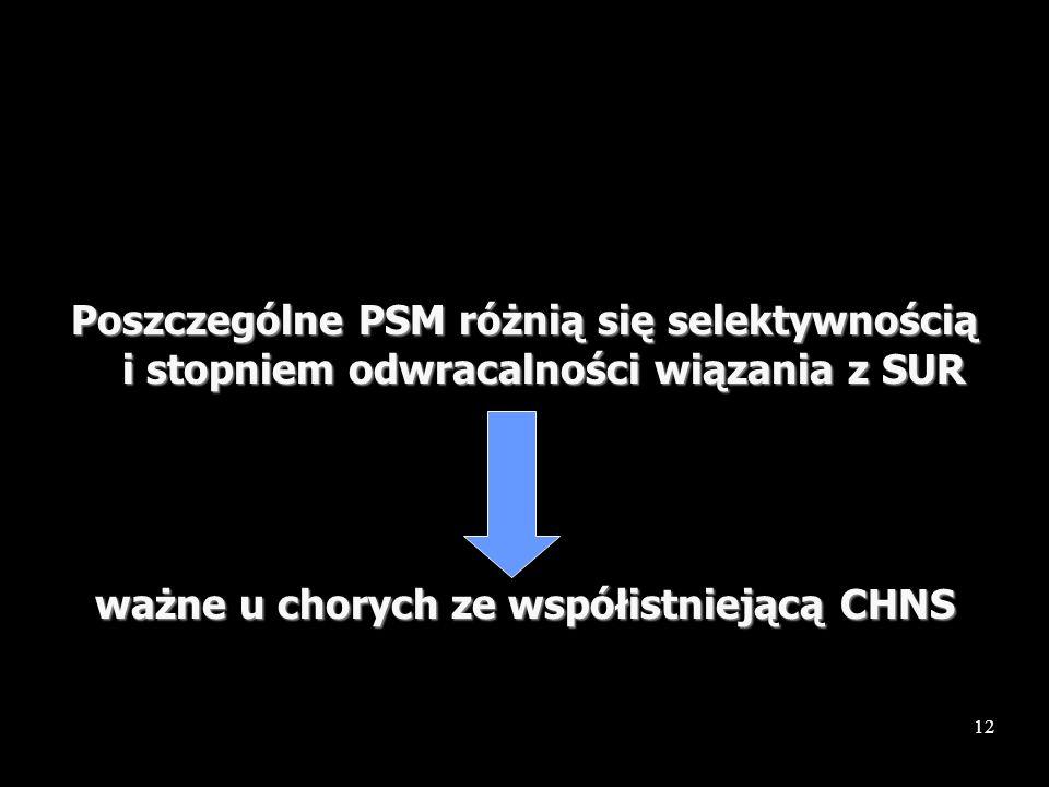 12 Poszczególne PSM różnią się selektywnością i stopniem odwracalności wiązania z SUR ważne u chorych ze współistniejącą CHNS