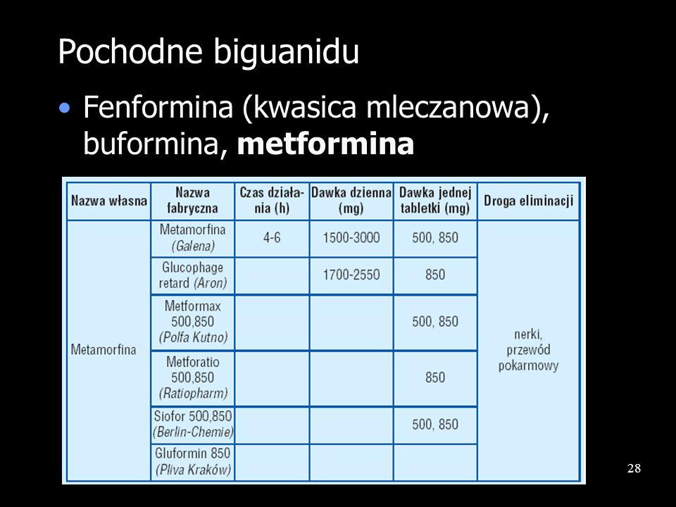 28 Pochodne biguanidu Fenformina (kwasica mleczanowa), buformina, metformina