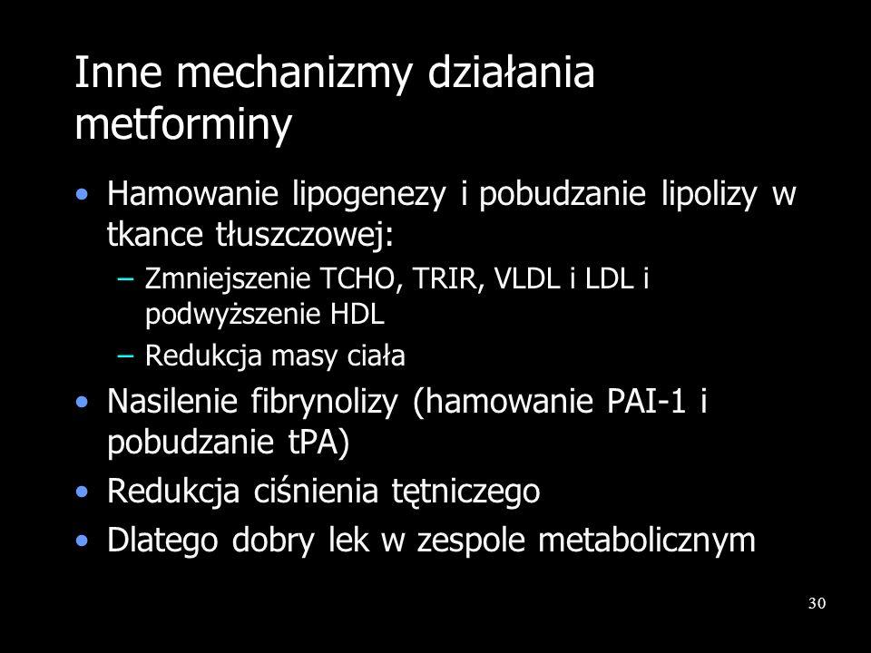 30 Inne mechanizmy działania metforminy Hamowanie lipogenezy i pobudzanie lipolizy w tkance tłuszczowej: –Zmniejszenie TCHO, TRIR, VLDL i LDL i podwyż