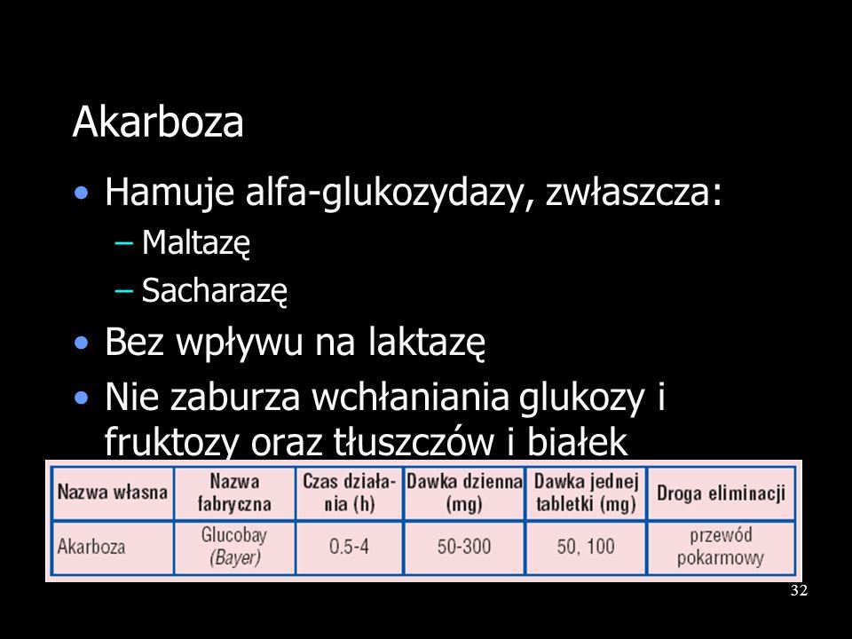 32 Akarboza Hamuje alfa-glukozydazy, zwłaszcza: –Maltazę –Sacharazę Bez wpływu na laktazę Nie zaburza wchłaniania glukozy i fruktozy oraz tłuszczów i