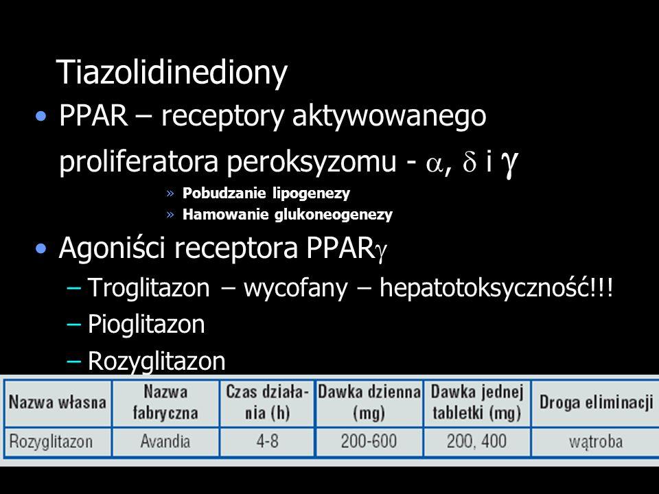 34 Tiazolidinediony PPAR – receptory aktywowanego proliferatora peroksyzomu - ,  i  »Pobudzanie lipogenezy »Hamowanie glukoneogenezy Agoniści recep