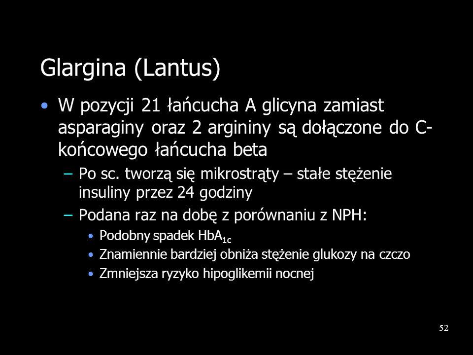 52 Glargina (Lantus) W pozycji 21 łańcucha A glicyna zamiast asparaginy oraz 2 argininy są dołączone do C- końcowego łańcucha beta –Po sc. tworzą się
