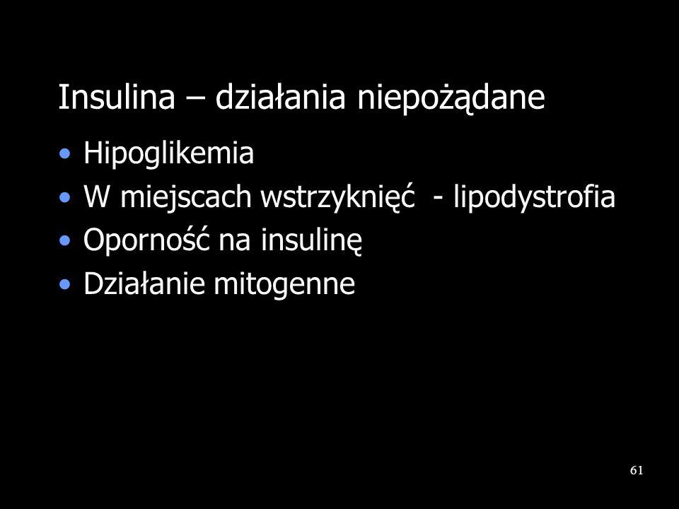61 Insulina – działania niepożądane Hipoglikemia W miejscach wstrzyknięć - lipodystrofia Oporność na insulinę Działanie mitogenne