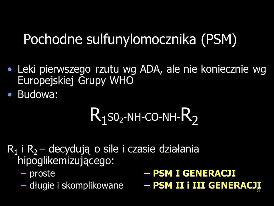 8 Pochodne sulfunylomocznika (PSM) Leki pierwszego rzutu wg ADA, ale nie koniecznie wg Europejskiej Grupy WHO Budowa: R 1 S0 2 -NH-CO-NH- R 2 R 1 i R