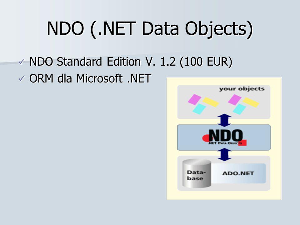 NDO: Zalety 40-70% mniej kodu niż w przypadku programowania w ADO.NET 40-70% mniej kodu niż w przypadku programowania w ADO.NET Obiekty pochodne dostarczane są automatycznie Obiekty pochodne dostarczane są automatycznie Własny język zapytań (możesz zapomnieć o skomplikowanych SELECT-ach) Własny język zapytań (możesz zapomnieć o skomplikowanych SELECT-ach) Rezultaty zapytań dostarczane są w listach obiektów Rezultaty zapytań dostarczane są w listach obiektów Automatyczne zapisywanie do bazy danych (SQL Server2000/2005, Access, Oracle, MySql, Firebird) Automatyczne zapisywanie do bazy danych (SQL Server2000/2005, Access, Oracle, MySql, Firebird)