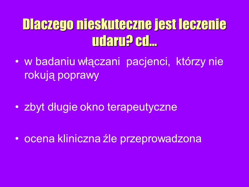 Dlaczego nieskuteczne jest leczenie udaru? cd… w badaniu włączani pacjenci, którzy nie rokują poprawy zbyt długie okno terapeutyczne ocena kliniczna ź