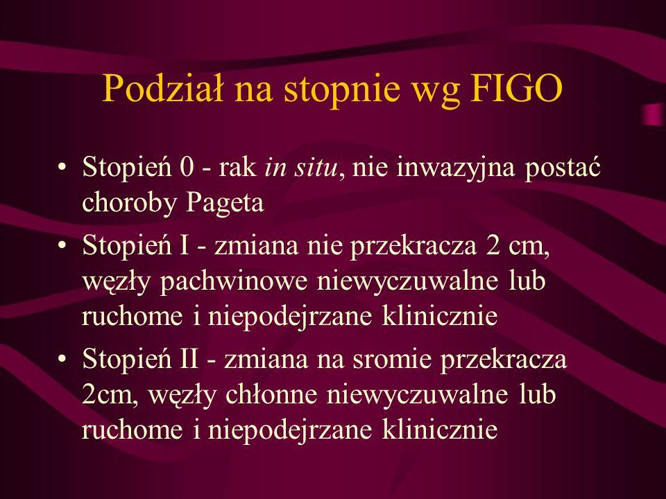 Podział kliniczny Podział na stopnie wg FIGO (Federation Internotionale de Gynecologie et d'Obstetrique) Podział TNM wg UICC (Union internationale contre le Cancer)