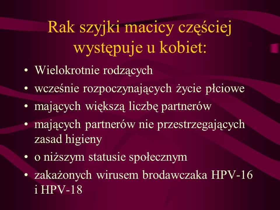 Rak szyjki macicy Częstość występowania - 30/100 000 dysplazje - 20 - 35 rok życia rak przedinwazyjny - 35 rok życia wczesna inwazja - około 40 roku życia I 0 kliniczny - około 50 roku życia II 0 kliniczny - około 55 roku życia III i IV 0 - w wieku 60 lat i powyżej