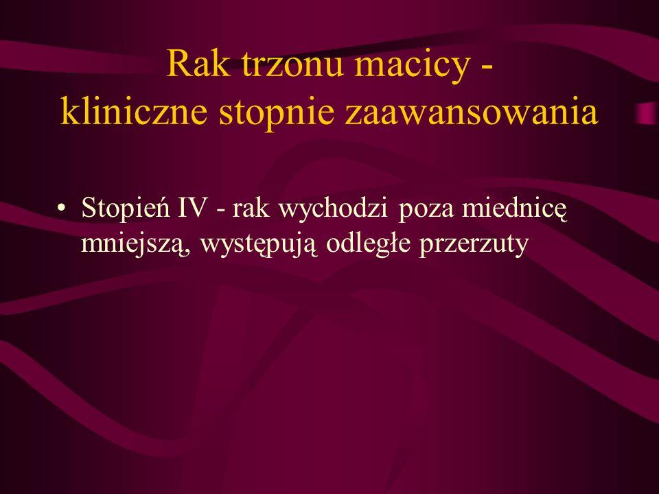 Rak trzonu macicy - kliniczne stopnie zaawansowania Stopień 0 - histologicznie podejrzane zmiany bł.